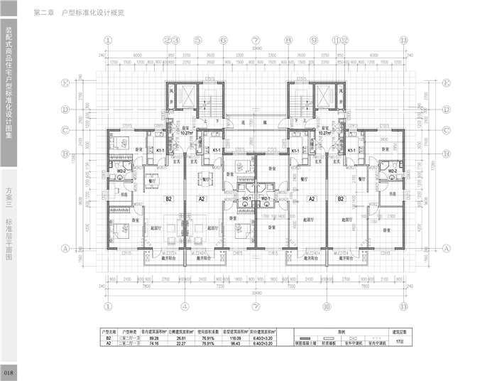 装配式商品住宅户型标准化设计图集