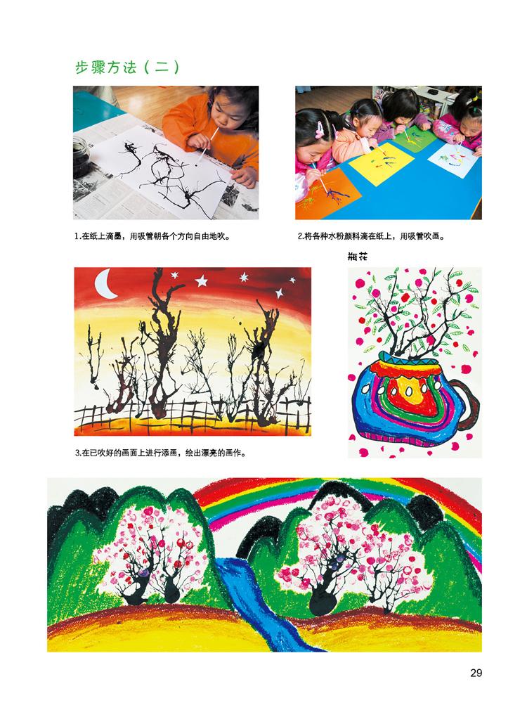 绘画基本知识1 彩纸剪贴画4 刮蜡画6 树叶贴画10 线绳剪贴画12 油水